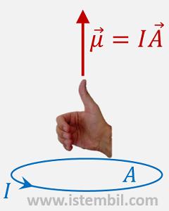 istembil fizik ii bolum 7 manyetizma
